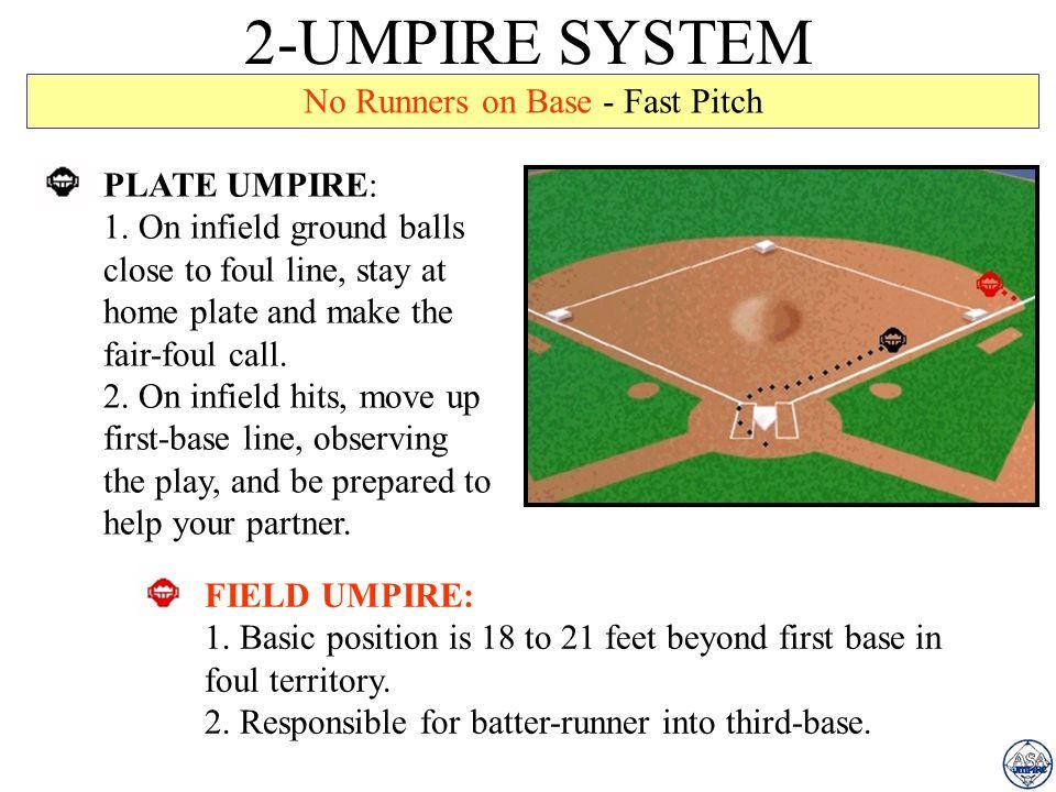 2 UMPIRE SYSTEM - 1st B Plate Umpire: 1.