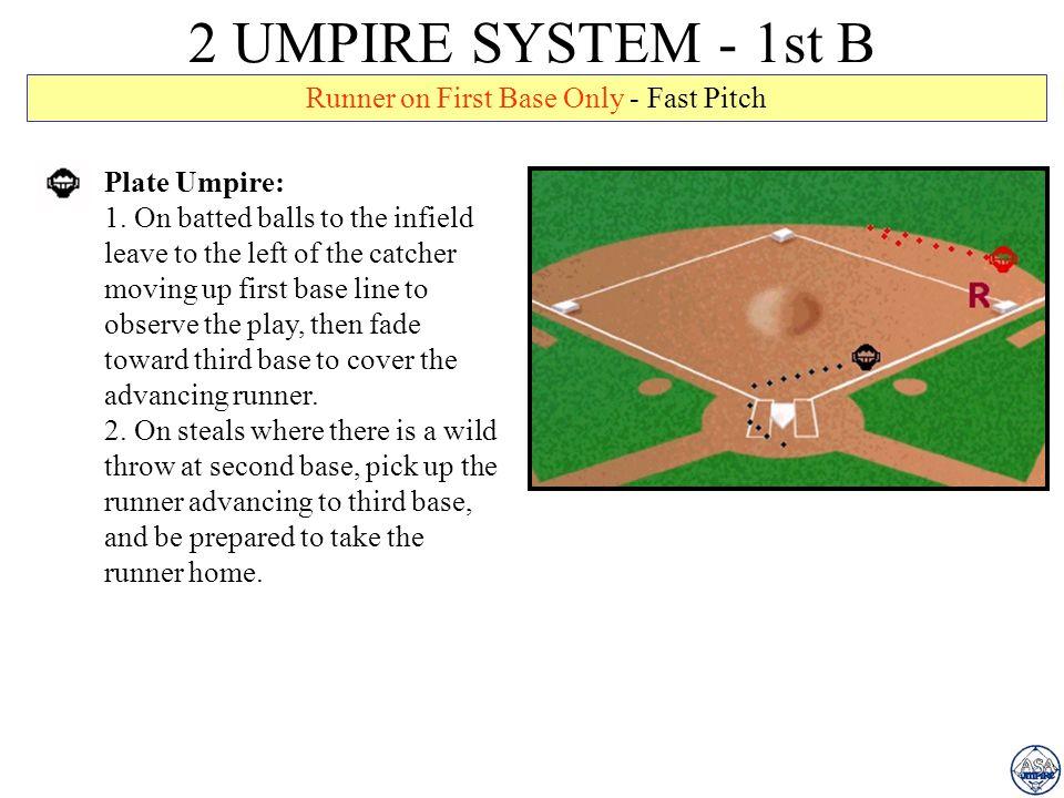 2 UMPIRE SYSTEM - 1st Base Field Umpire: 1.