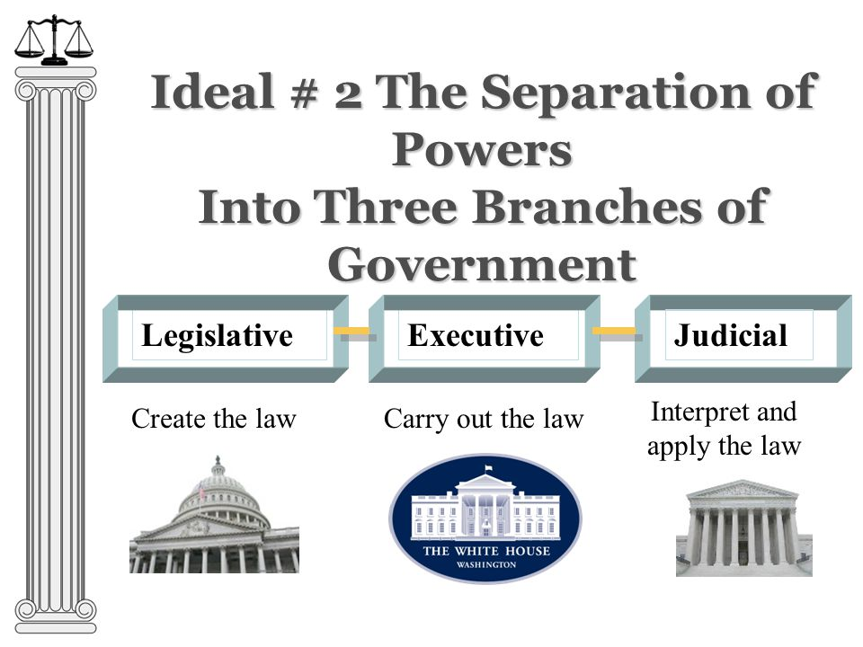 CONSTITUTION (Sept. 17, 1787) Just as all sports have rules, our government has the constitution, this is the set of rules that the government must fo