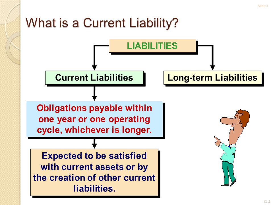 Slide 4 13-4 Current Liabilities Short-term notes payable Accrued expenses Cash dividends payable Taxes payable Accounts payable Unearned revenues