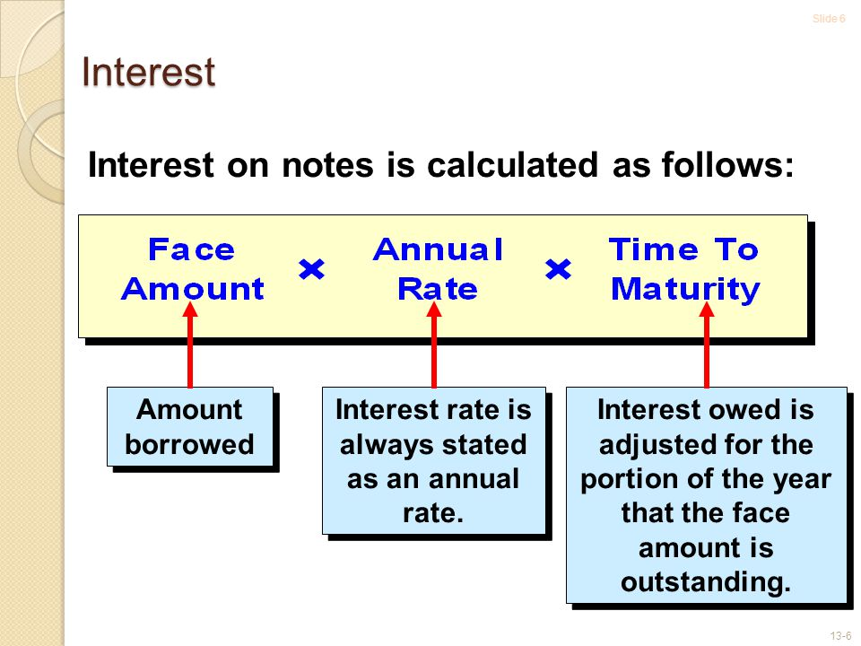 Slide 7 13-7 Interest-Bearing Notes On September 1, Eagle Boats borrows $80,000 from Cooke Bank.