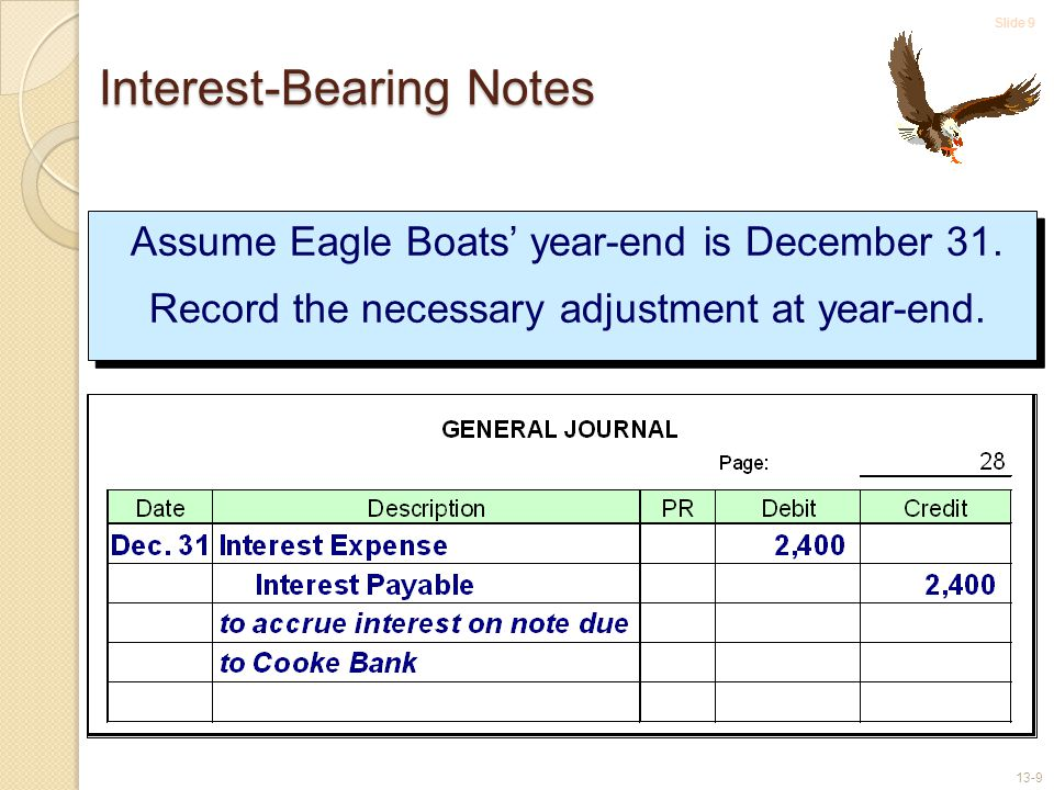 Slide 9 13-9 Interest-Bearing Notes Assume Eagle Boats' year-end is December 31.