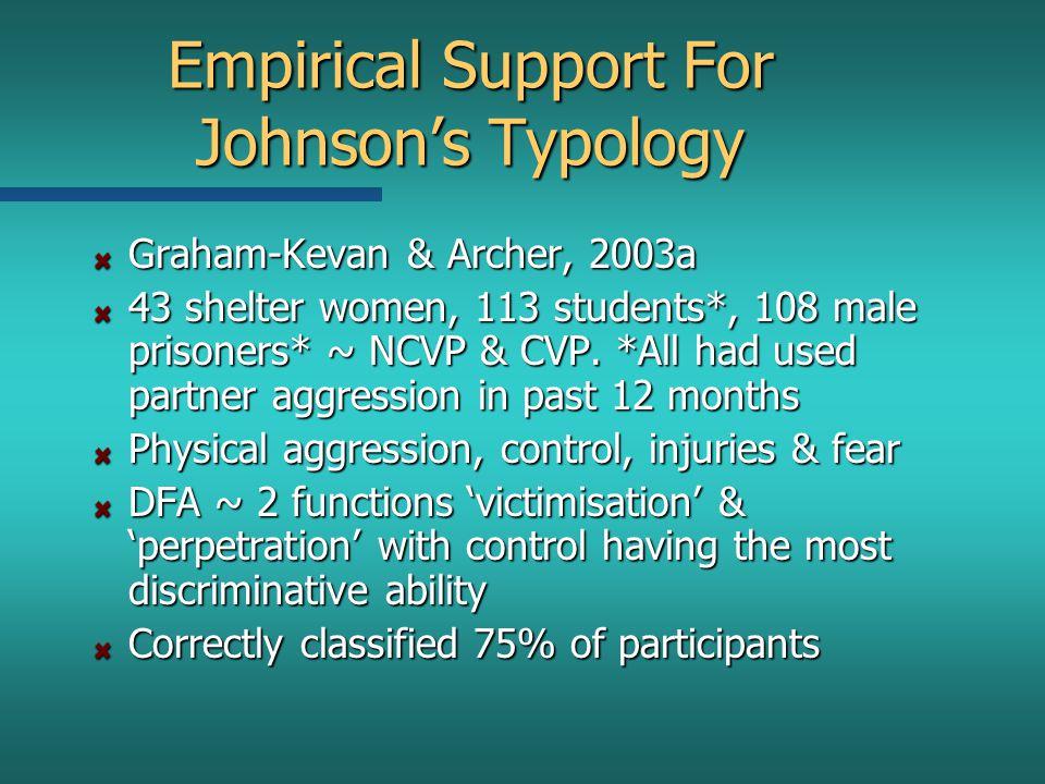 Empirical Support For Johnson's Typology Graham-Kevan & Archer, 2003a 43 shelter women, 113 students*, 108 male prisoners* ~ NCVP & CVP.
