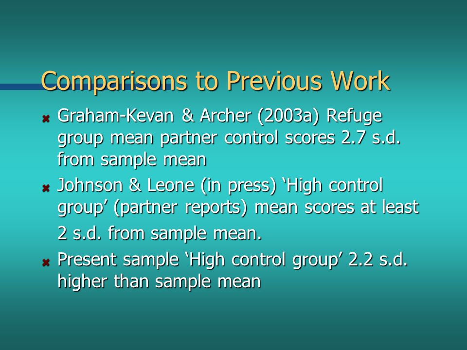 Comparisons to Previous Work Graham-Kevan & Archer (2003a) Refuge group mean partner control scores 2.7 s.d. from sample mean Johnson & Leone (in pres