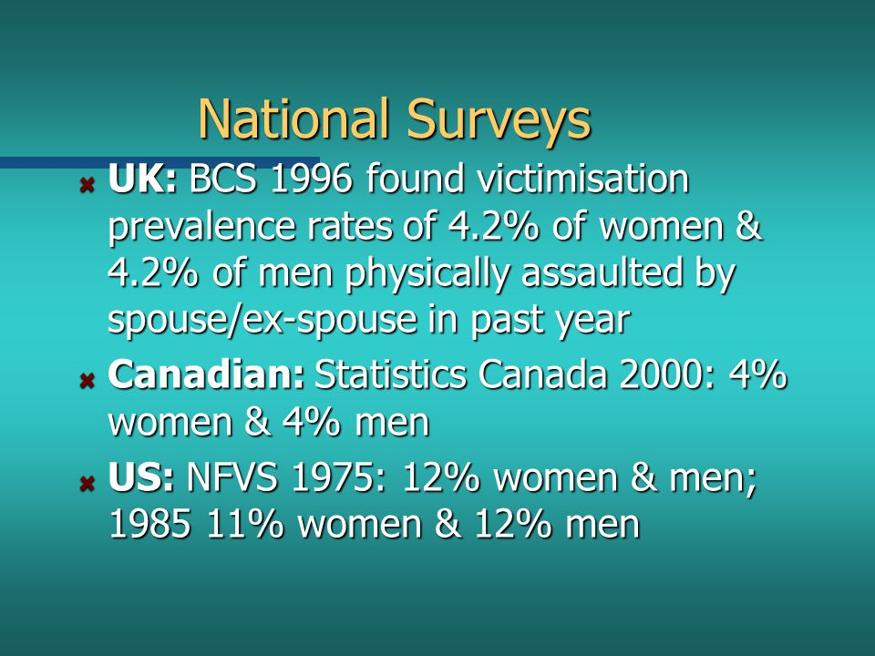 National Surveys UK: BCS 1996 found victimisation prevalence rates of 4.2% of women & 4.2% of men physically assaulted by spouse/ex-spouse in past yea