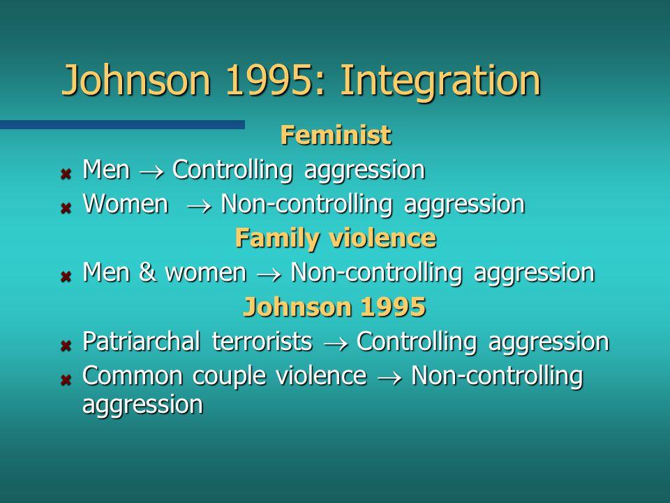 Johnson 1995: Integration Feminist Men  Controlling aggression Women  Non-controlling aggression Family violence Men & women  Non-controlling aggression Johnson 1995 Patriarchal terrorists  Controlling aggression Common couple violence  Non-controlling aggression