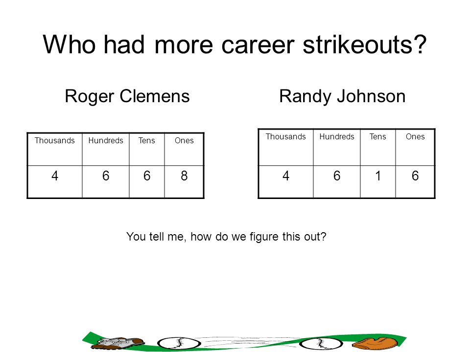 Who had more career strikeouts.