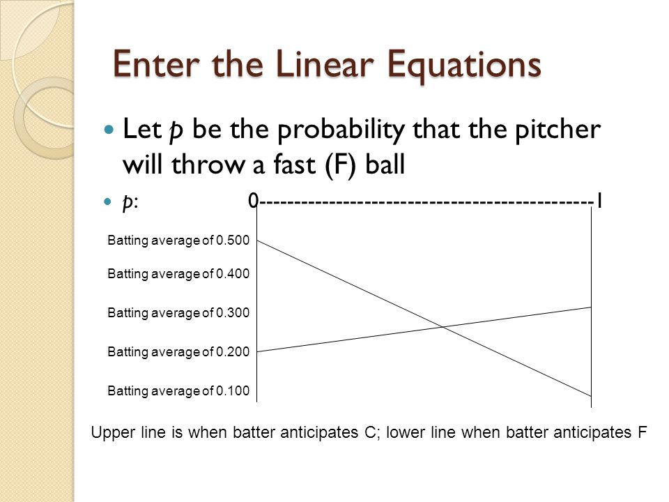 Enter the Linear Equations Let p be the probability that the pitcher will throw a fast (F) ball p: 0-----------------------------------------------1 B