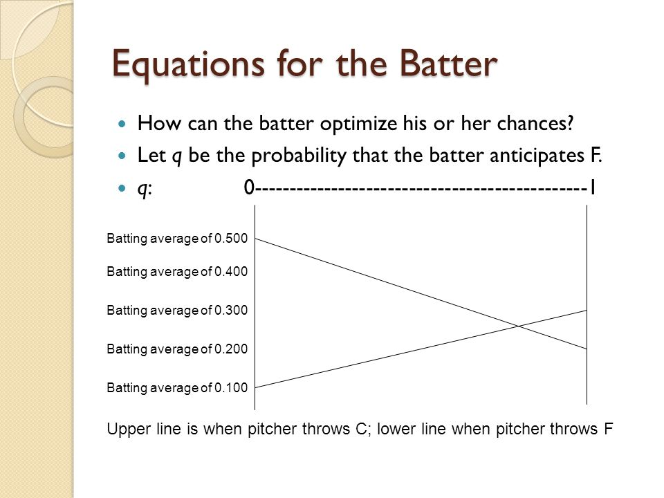 Equations for the Batter How can the batter optimize his or her chances? Let q be the probability that the batter anticipates F. q:0------------------
