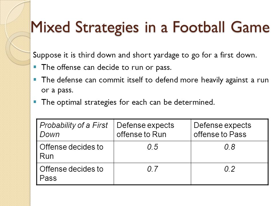 Mixed Strategies in a Football Game Suppose it is third down and short yardage to go for a first down.