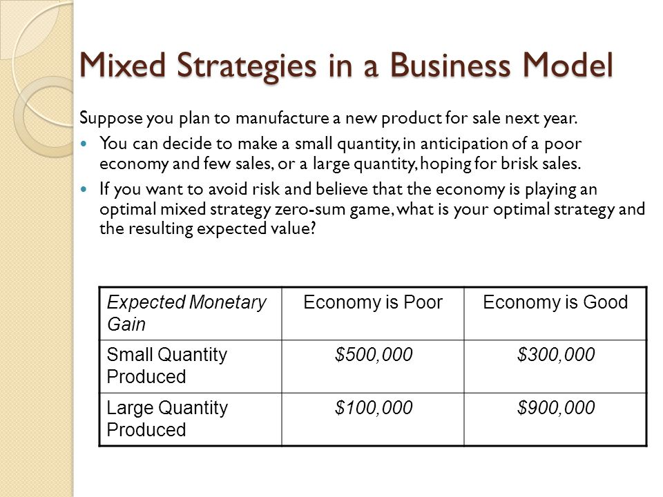 Mixed Strategies in a Business Model Suppose you plan to manufacture a new product for sale next year. You can decide to make a small quantity, in ant