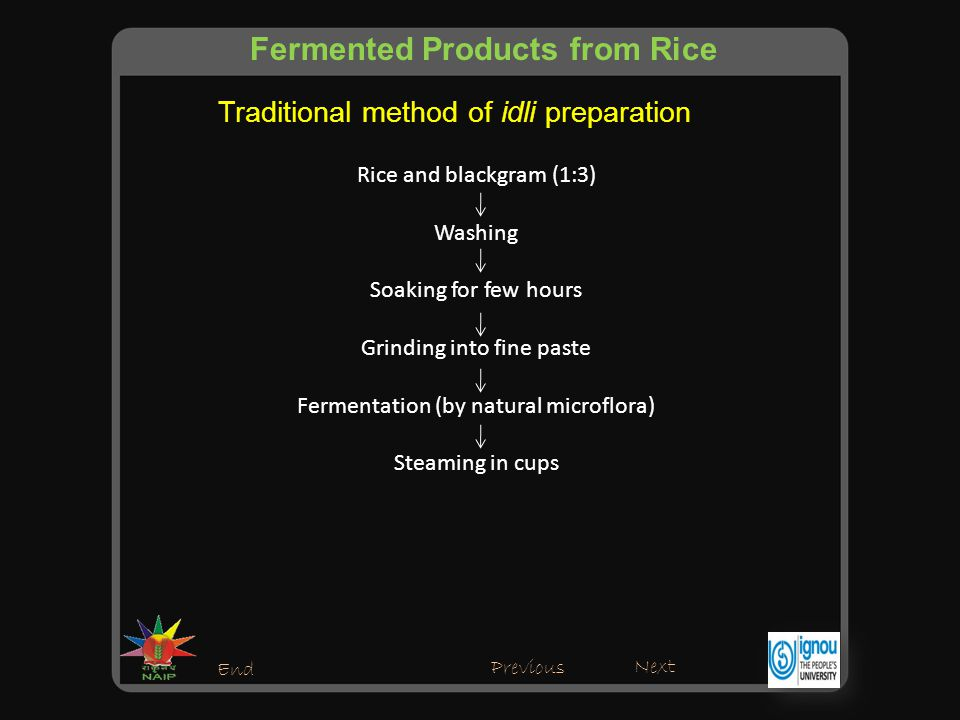 Traditional method of idli preparation End Rice and blackgram (1:3) Washing Soaking for few hours Grinding into fine paste Fermentation (by natural microflora) Steaming in cups Previous Next Fermented Products from Rice