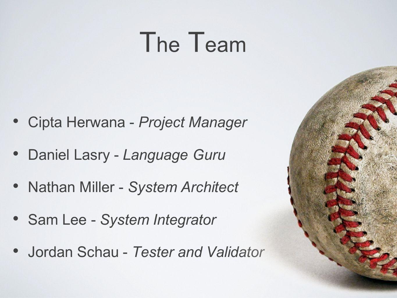 T he T eam Cipta Herwana - Project Manager Daniel Lasry - Language Guru Nathan Miller - System Architect Sam Lee - System Integrator Jordan Schau - Tester and Validator