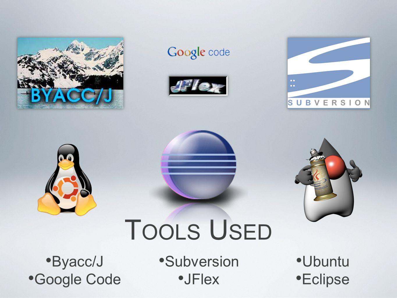T OOLS U SED Byacc/J Google Code Subversion JFlex Ubuntu Eclipse