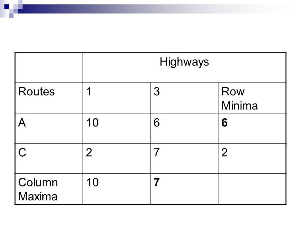Highways Routes13Row Minima A1066 C272 Column Maxima 107