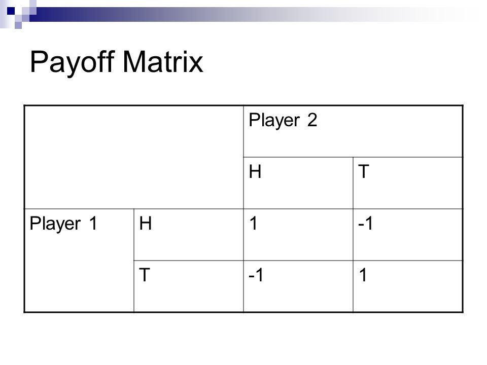 Payoff Matrix Player 2 HT Player 1H1 T 1