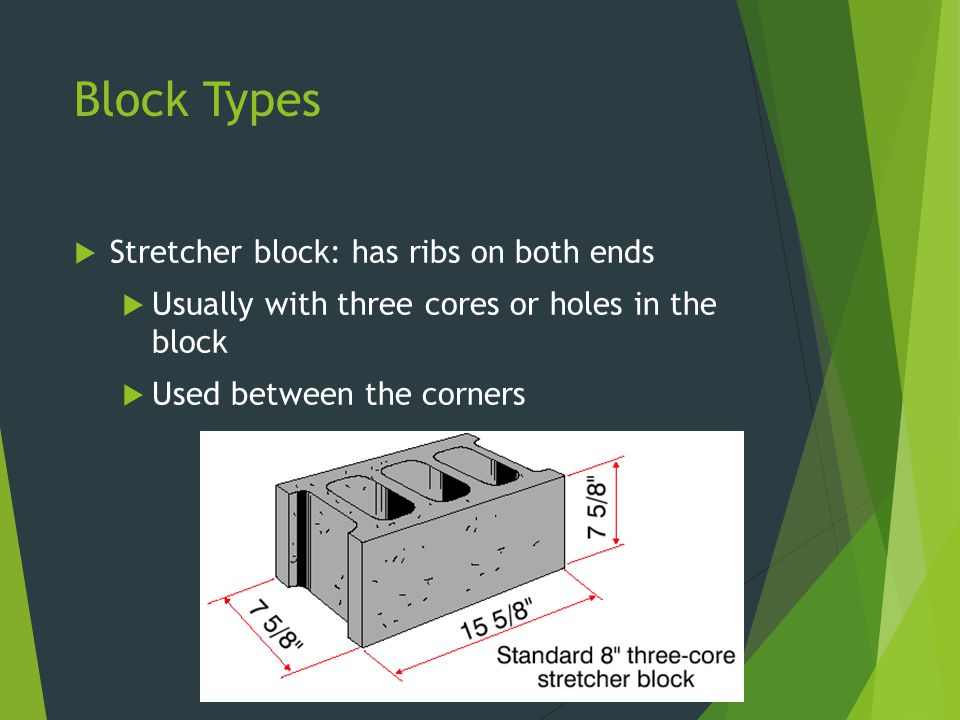 Block Types  Stretcher block: has ribs on both ends  Usually with three cores or holes in the block  Used between the corners
