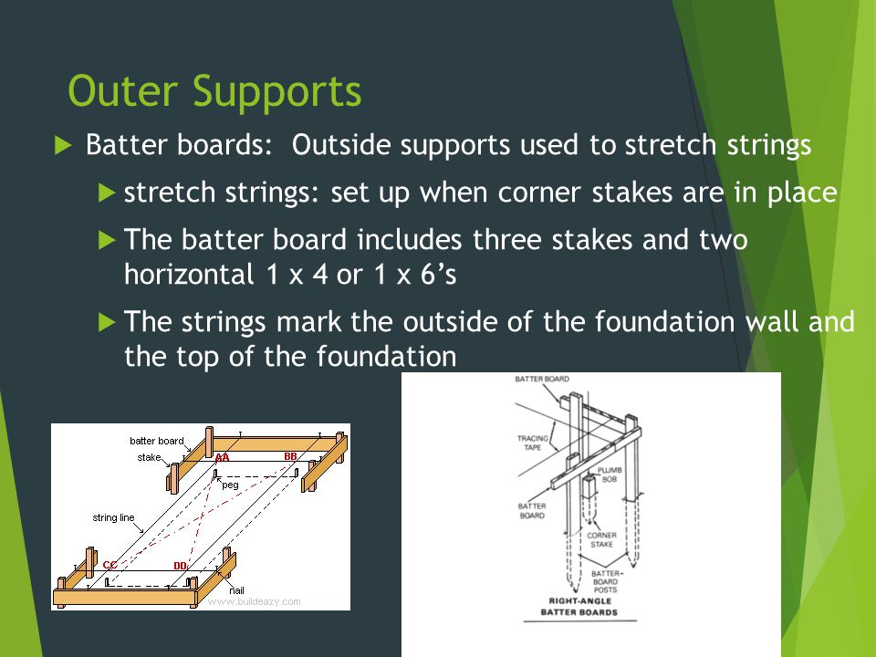 Outer Supports  Batter boards: Outside supports used to stretch strings  stretch strings: set up when corner stakes are in place  The batter board