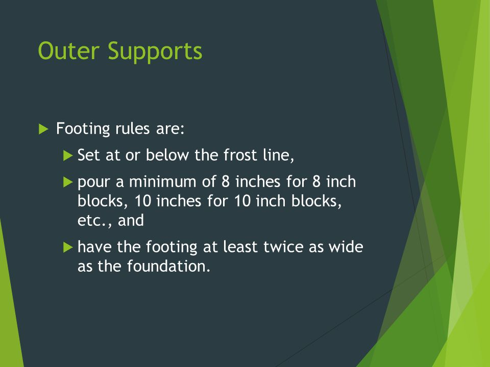 Outer Supports  Footing rules are:  Set at or below the frost line,  pour a minimum of 8 inches for 8 inch blocks, 10 inches for 10 inch blocks, et