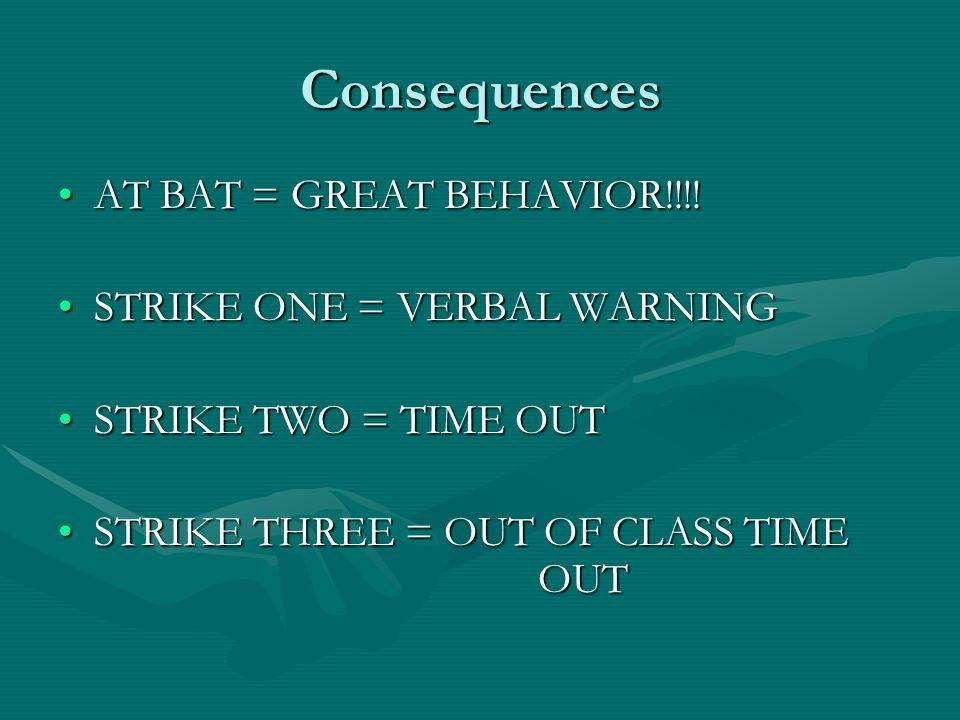 Consequences AT BAT = GREAT BEHAVIOR!!!!AT BAT = GREAT BEHAVIOR!!!.