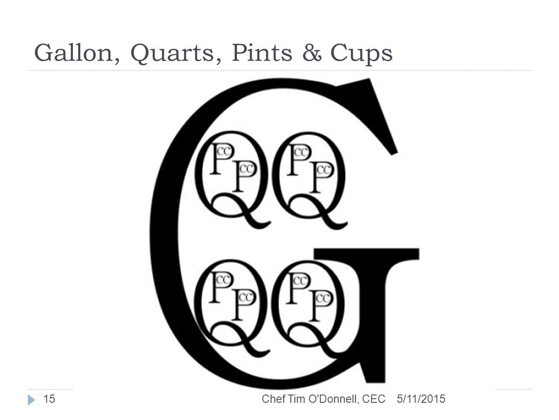 Gallon, Quarts, Pints & Cups 5/11/2015Chef Tim O Donnell, CEC15