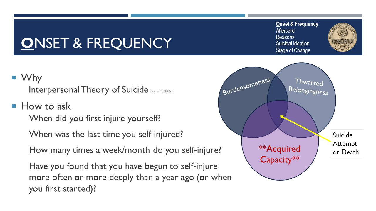 ONSET & FREQUENCY Onset & Frequency Aftercare Reasons Suicidal Ideation Stage of Change  Why Interpersonal Theory of Suicide (Joiner, 2005)  How to