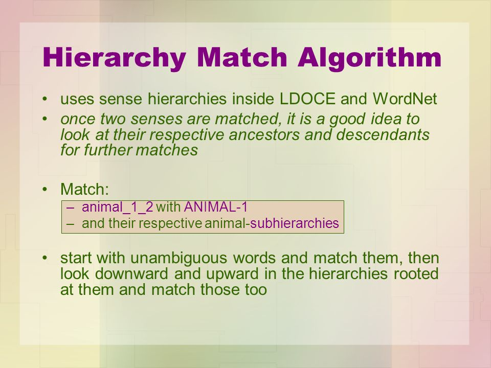 Hierarchy Match Algorithm uses sense hierarchies inside LDOCE and WordNet once two senses are matched, it is a good idea to look at their respective ancestors and descendants for further matches Match: –animal_1_2 with ANIMAL-1 –and their respective animal-subhierarchies start with unambiguous words and match them, then look downward and upward in the hierarchies rooted at them and match those too