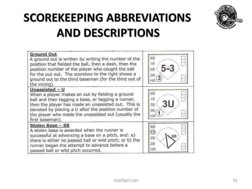 thsoftball.com19 SCOREKEEPING ABBREVIATIONS AND DESCRIPTIONS
