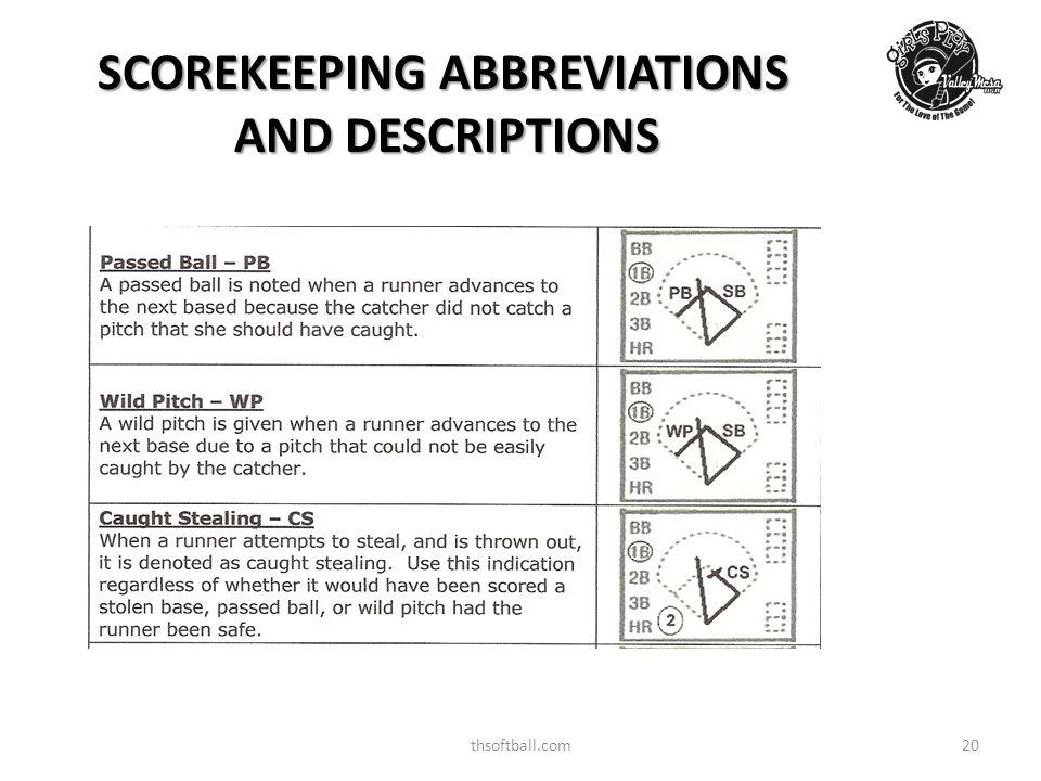 thsoftball.com20 SCOREKEEPING ABBREVIATIONS AND DESCRIPTIONS