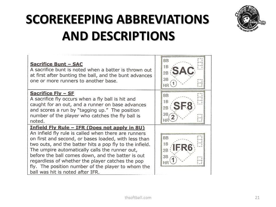 thsoftball.com21 SCOREKEEPING ABBREVIATIONS AND DESCRIPTIONS
