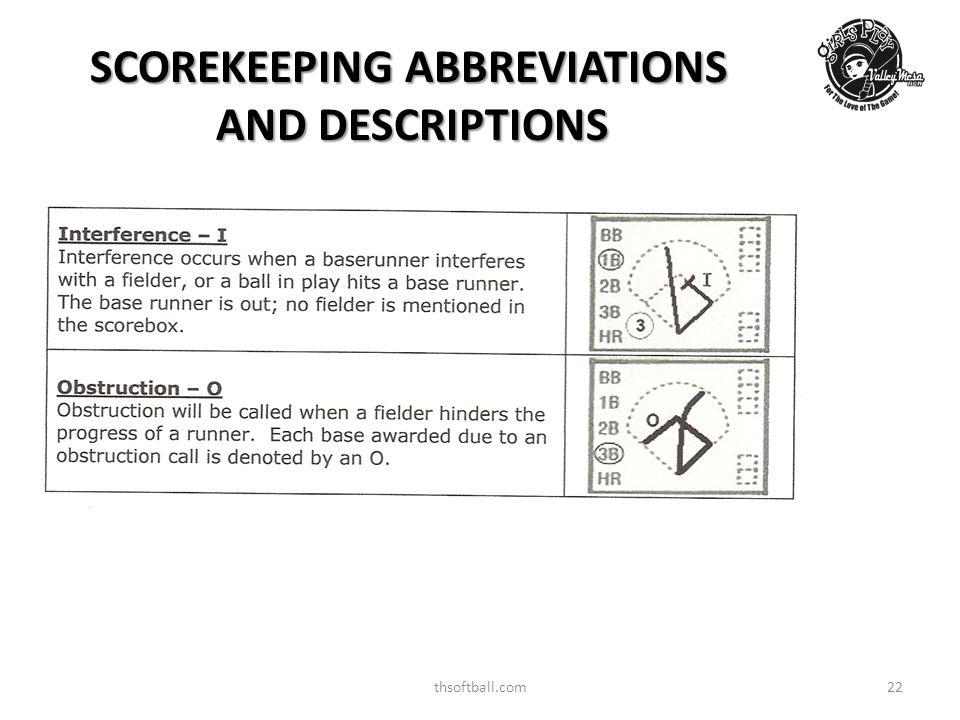 thsoftball.com22 SCOREKEEPING ABBREVIATIONS AND DESCRIPTIONS