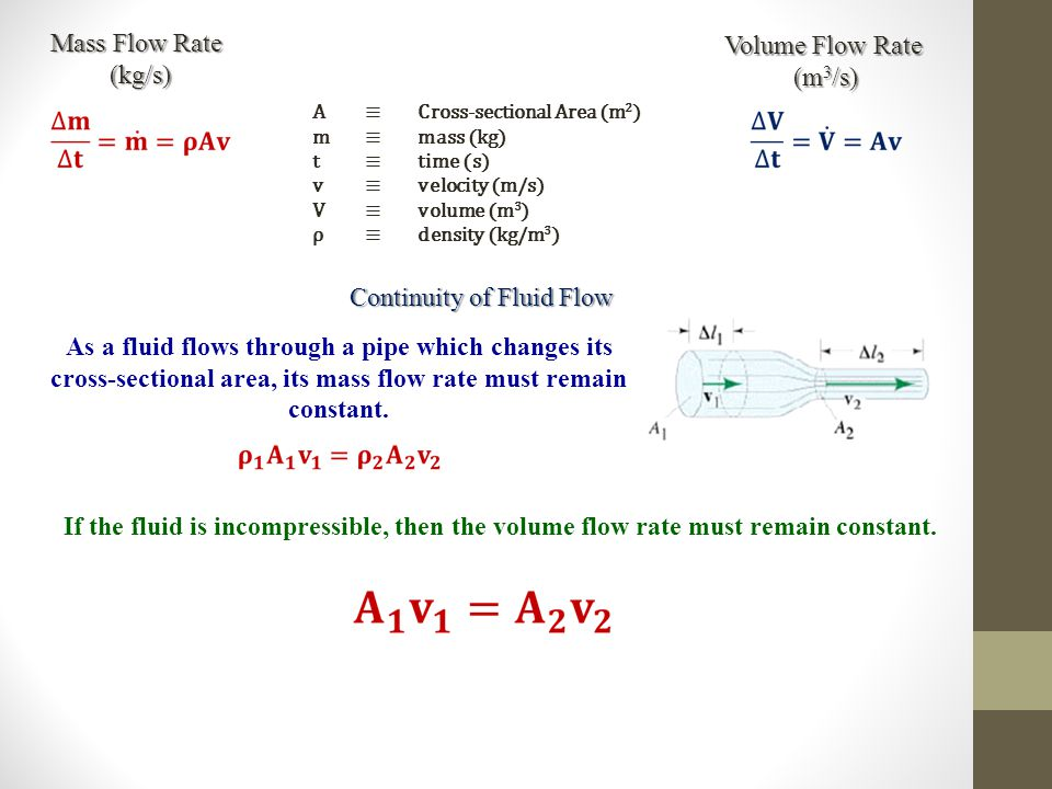 Mass Flow Rate (kg/s) Volume Flow Rate (m 3 /s) A ≡ Cross-sectional Area (m 2 ) m ≡ mass (kg) t ≡ time (s) v≡ velocity (m/s) V ≡ volume (m 3 ) ρ ≡ density (kg/m 3 ) Continuity of Fluid Flow As a fluid flows through a pipe which changes its cross-sectional area, its mass flow rate must remain constant.