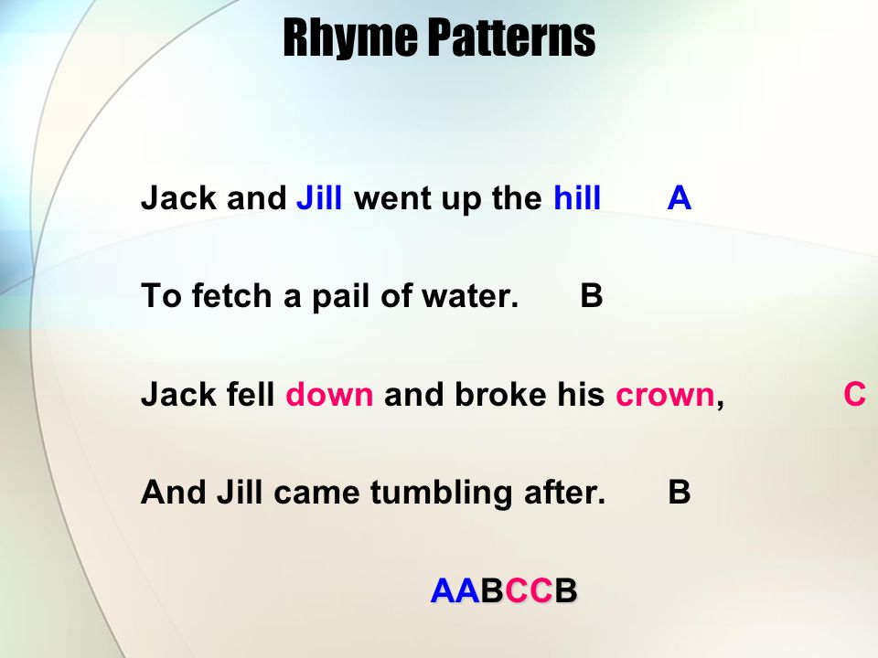 Alliteration Repeating the same initial/beginning consonant sound in several words within the same line or phrase Example: The raging river roared.