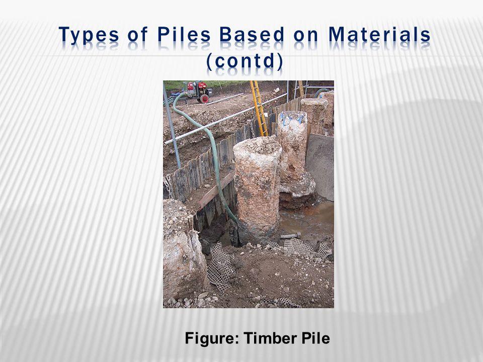 Figure: Timber Pile