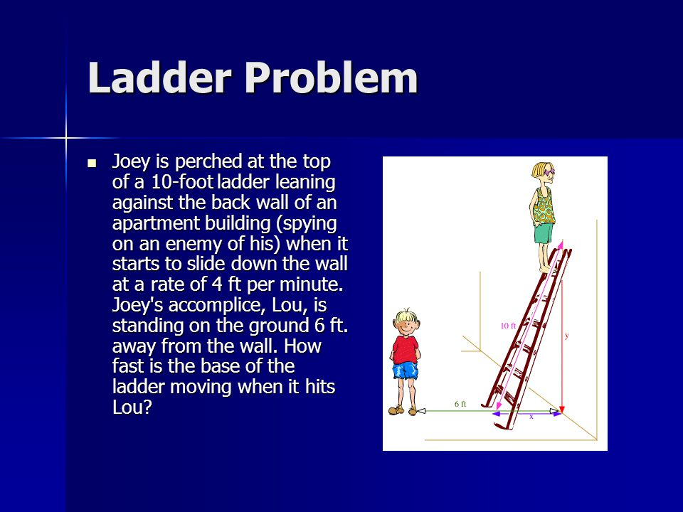 Ladder Problem Joey is perched at the top of a 10-foot ladder leaning against the back wall of an apartment building (spying on an enemy of his) when it starts to slide down the wall at a rate of 4 ft per minute.