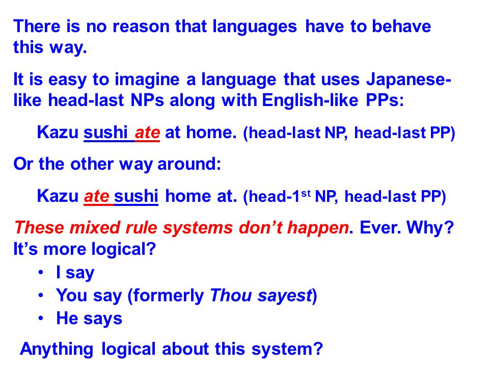 English is a head-first language – the head precedes all other words in the phrase.