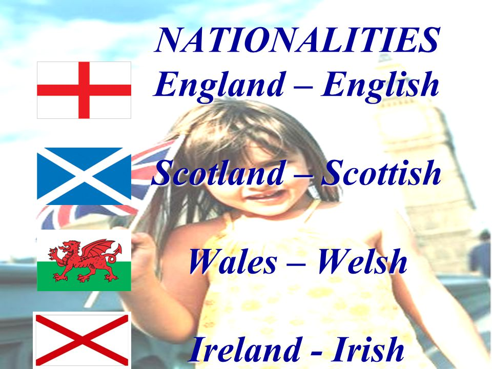 NATIONALITIES England – English Scotland – Scottish Wales – Welsh Ireland - Irish