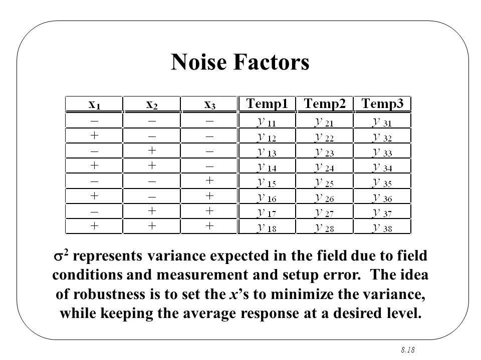 8.18 Noise Factors  2 represents variance expected in the field due to field conditions and measurement and setup error.
