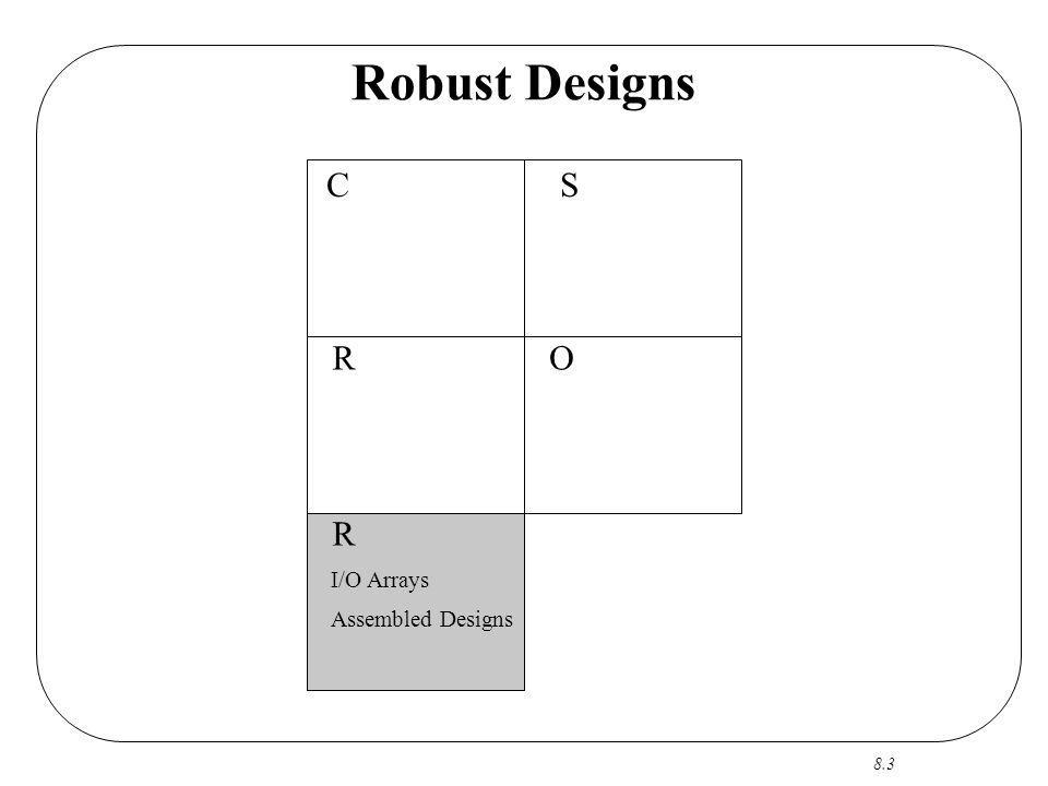 8.3 Robust Designs CS RO R I/O Arrays Assembled Designs