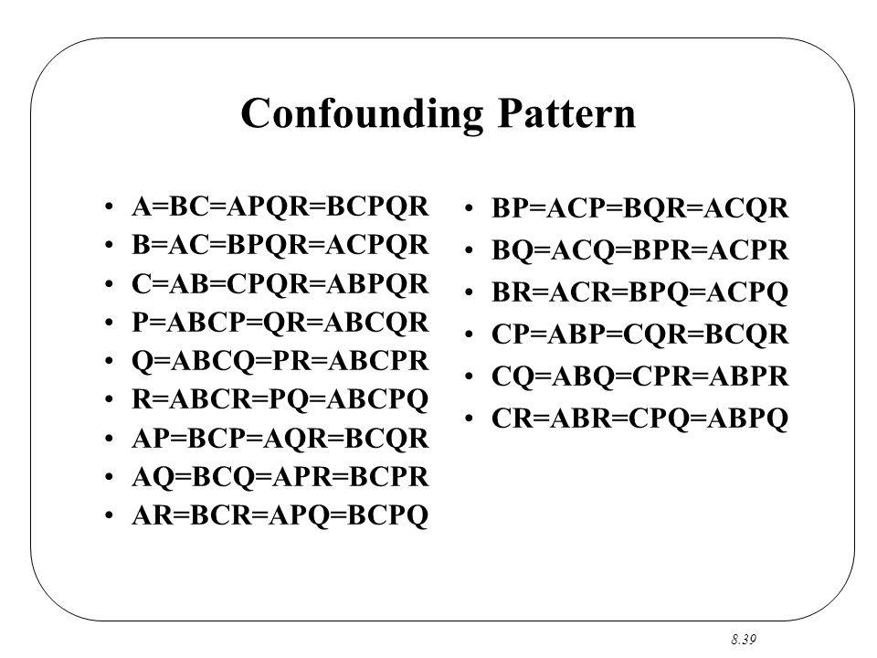 8.39 Confounding Pattern A=BC=APQR=BCPQR B=AC=BPQR=ACPQR C=AB=CPQR=ABPQR P=ABCP=QR=ABCQR Q=ABCQ=PR=ABCPR R=ABCR=PQ=ABCPQ AP=BCP=AQR=BCQR AQ=BCQ=APR=BCPR AR=BCR=APQ=BCPQ BP=ACP=BQR=ACQR BQ=ACQ=BPR=ACPR BR=ACR=BPQ=ACPQ CP=ABP=CQR=BCQR CQ=ABQ=CPR=ABPR CR=ABR=CPQ=ABPQ
