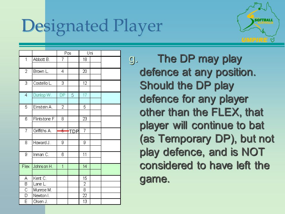 Designated Player g.The DP may play defence at any position. Should the DP play defence for any player other than the FLEX, that player will continue