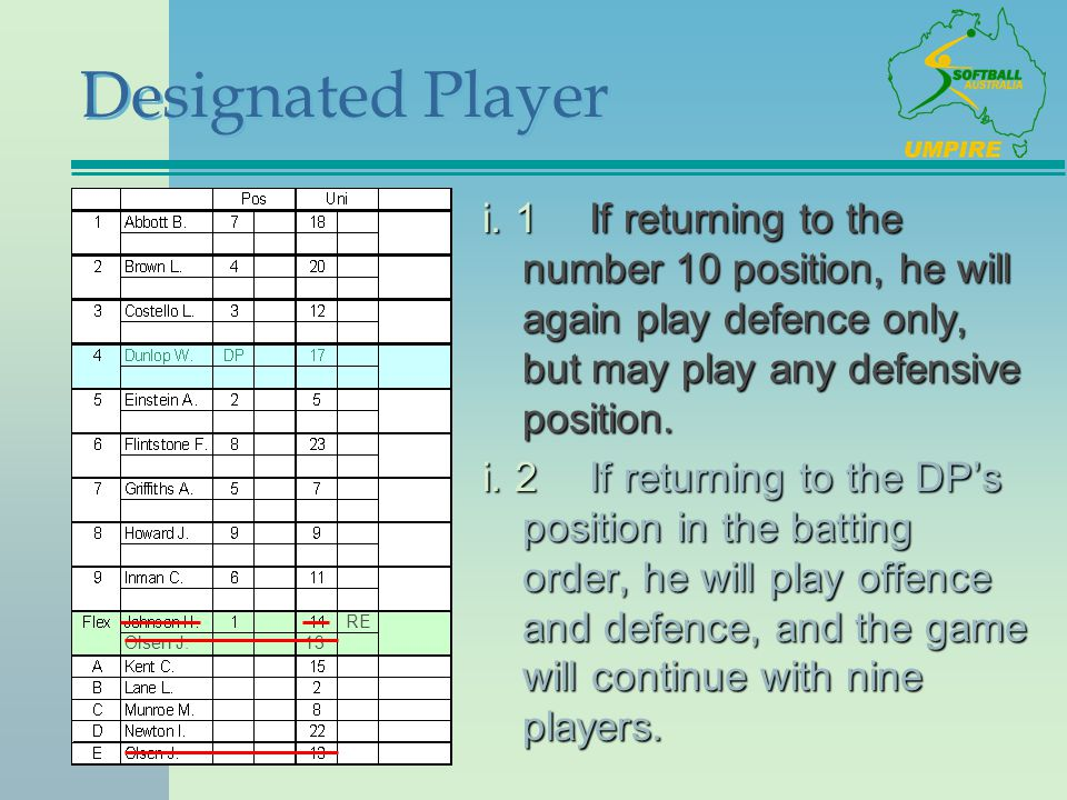 Designated Player i.
