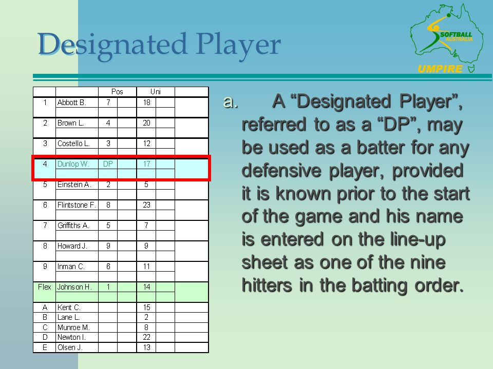 a.A Designated Player , referred to as a DP , may be used as a batter for any defensive player, provided it is known prior to the start of the game and his name is entered on the line-up sheet as one of the nine hitters in the batting order.