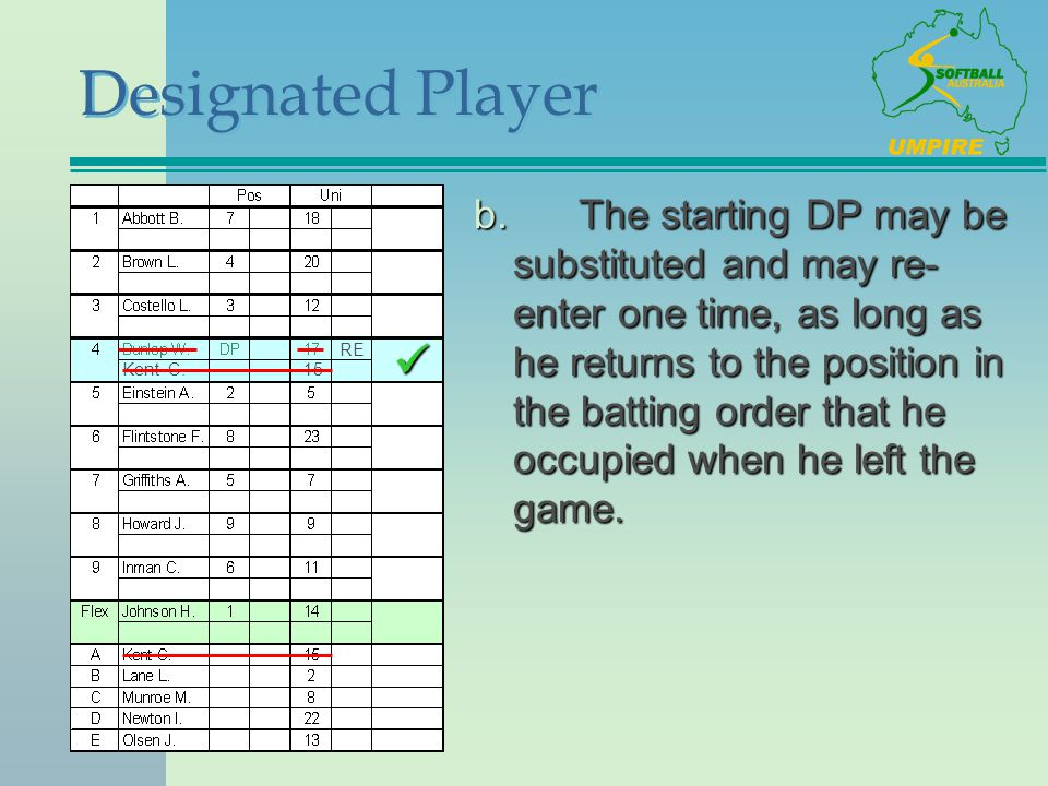 Designated Player b.The starting DP may be substituted and may re- enter one time, as long as he returns to the position in the batting order that he occupied when he left the game.