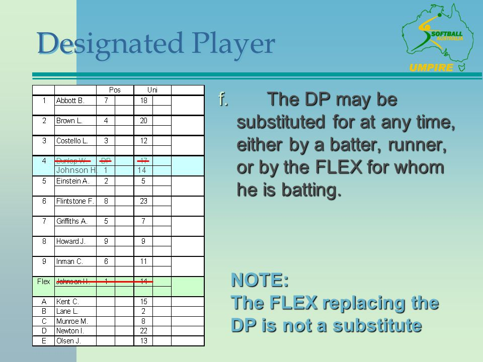 Designated Player f.The DP may be substituted for at any time, either by a batter, runner, or by the FLEX for whom he is batting.