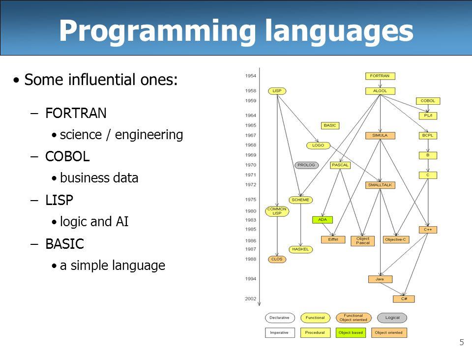 26 Algorithms algorithm: A list of steps for solving a problem.