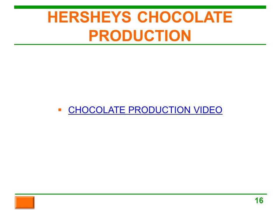 HERSHEYS CHOCOLATE PRODUCTION  CHOCOLATE PRODUCTION VIDEO CHOCOLATE PRODUCTION VIDEO 16