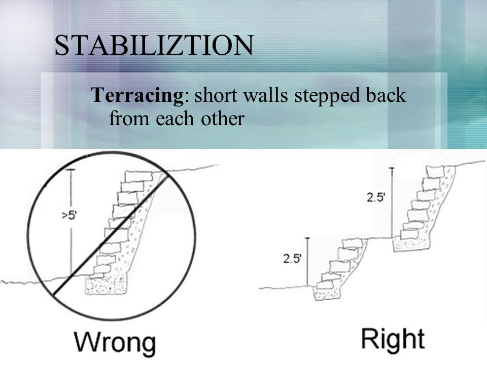 STABILIZTION Terracing: short walls stepped back from each other