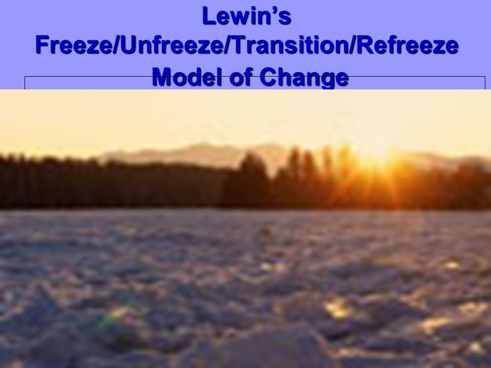 7 Lewin's Freeze/Unfreeze/Transition/Refreeze Model of Change