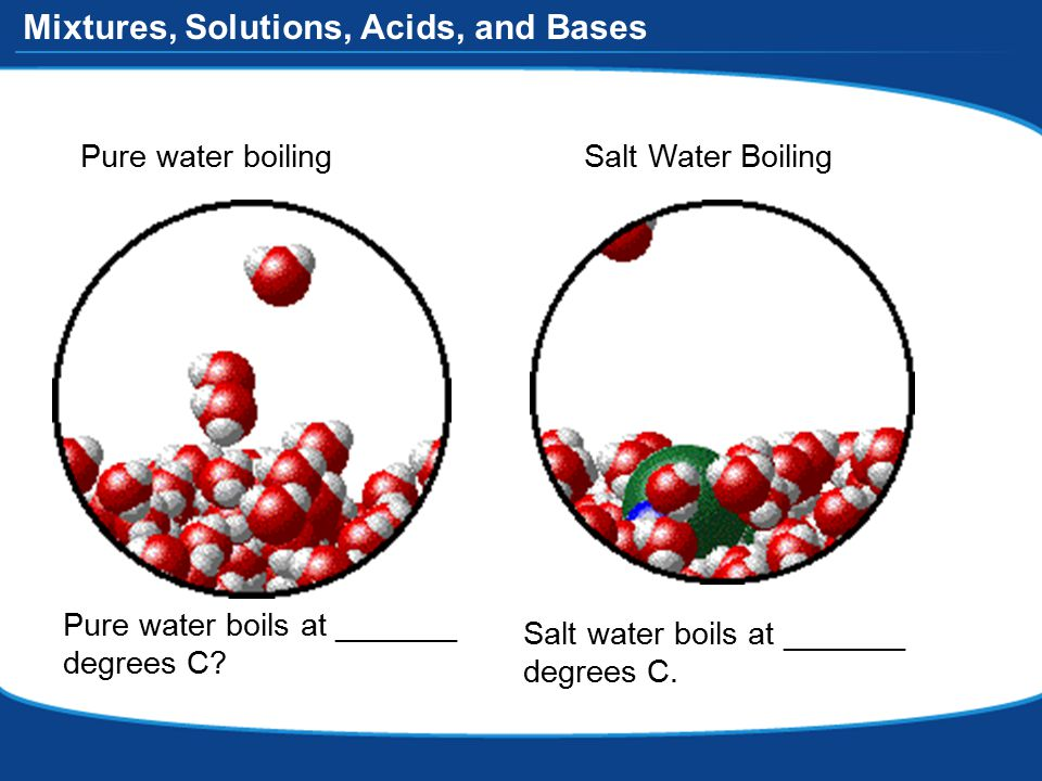 Mixtures, Solutions, Acids, and Bases Pure water boilingSalt Water Boiling Pure water boils at _______ degrees C.